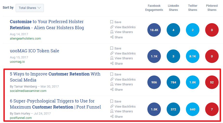 Buzzsumo Customer Retention Social Shares