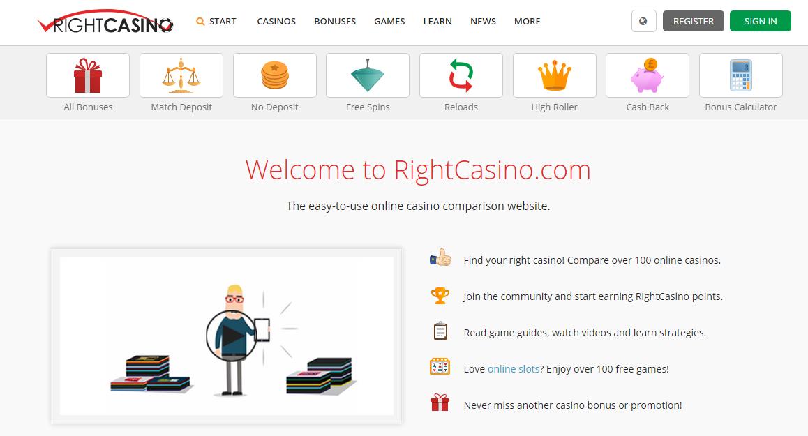 Infographic Case Study: Right Casino