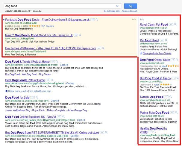 Paid Advertising Google Adwords