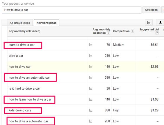Hafiz Muhammad Ali-SEO Google Algorithm Hummingbird Keyword Ideas